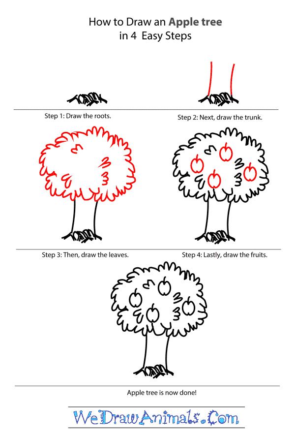 How To Draw An Apple Tree