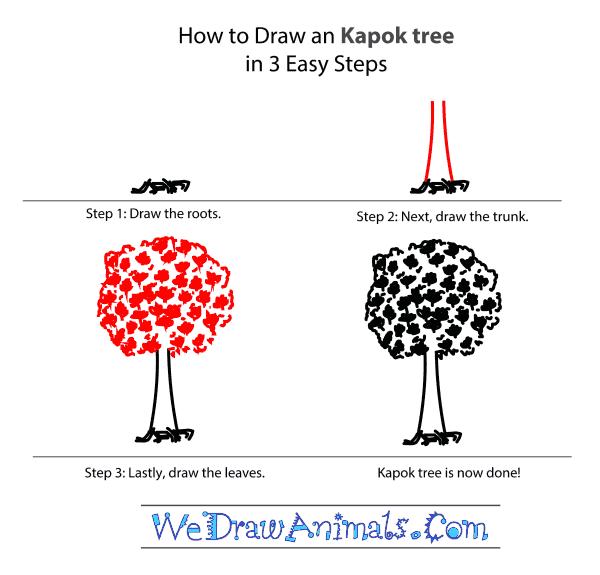 How To Draw A Kapok Tree Step By Tutorial