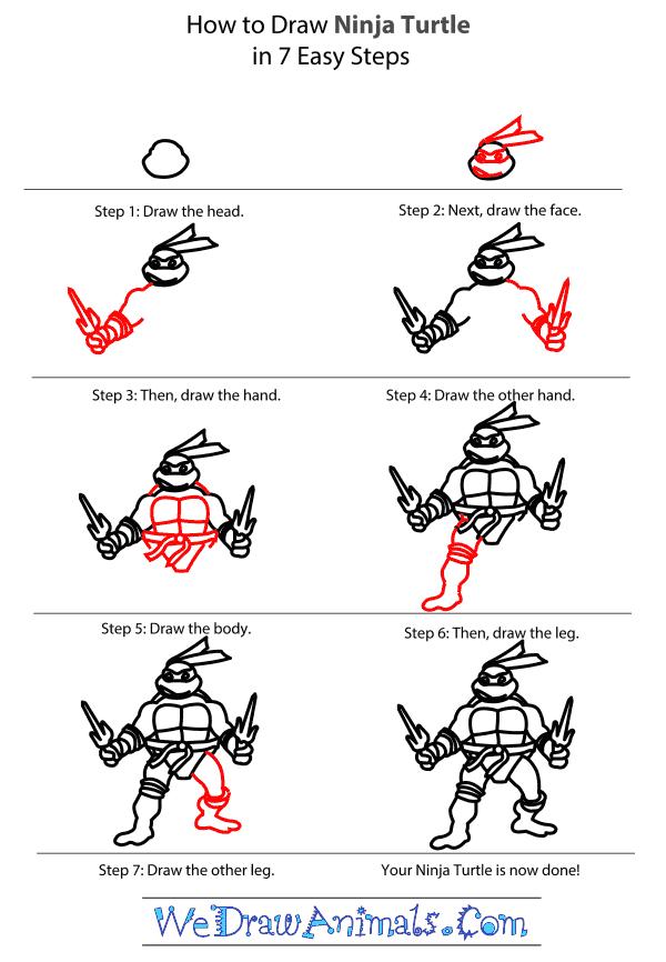 How To Draw The Ninja Turtles