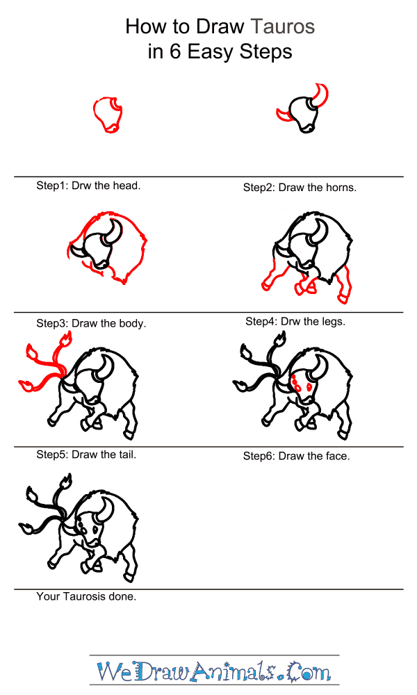 How to Draw Tauros - Step-by-Step Tutorial