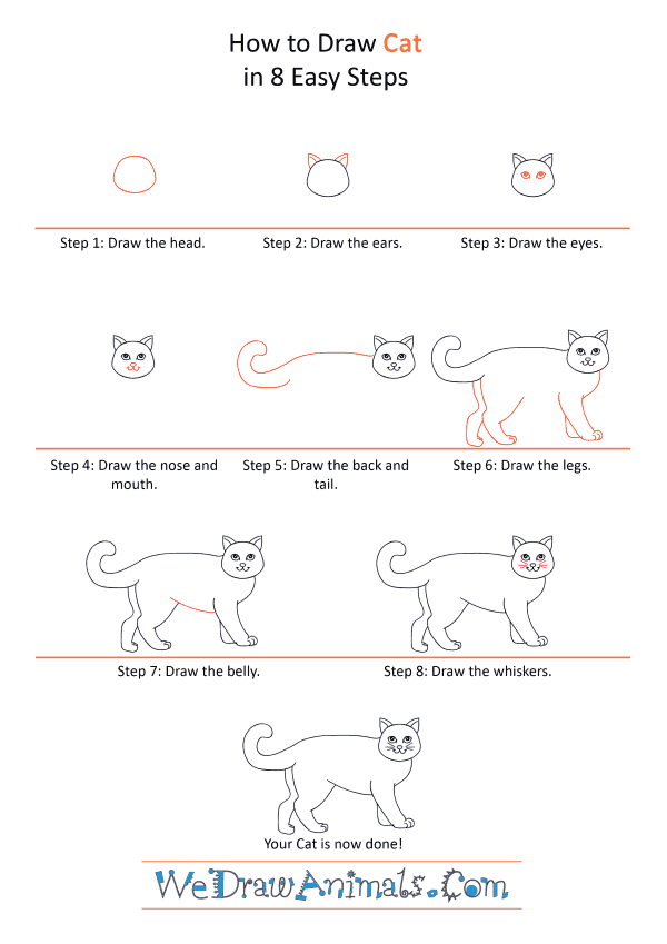 How to Draw a Cartoon Cat - Step-by-Step Tutorial